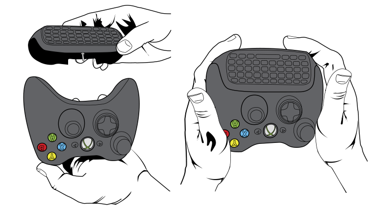 Learn about the xbox 360 controller